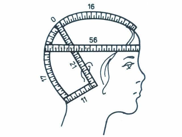 branie mier hlavy na ciapku