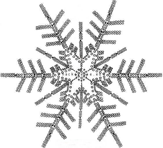 snehova vlocka schema na hackovanie