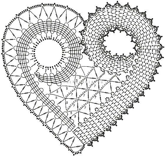 schema na hackovanie srdce flanderska cipka