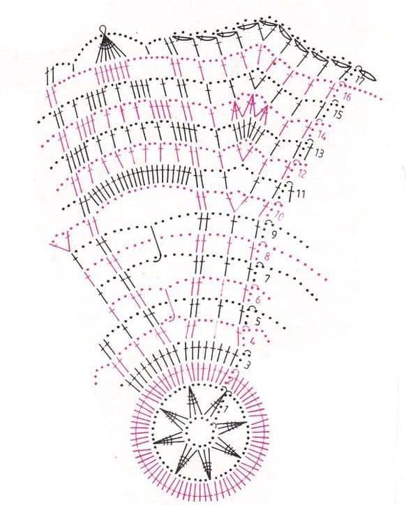 schema na hackovanie decka Tereza priemer 32 cm