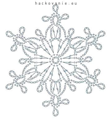 schema na hackovanie vianocna dekoracia snehova vlocka