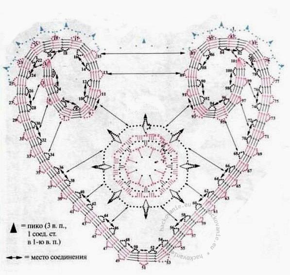 flanderska cipka srdce predloha na hackovanie