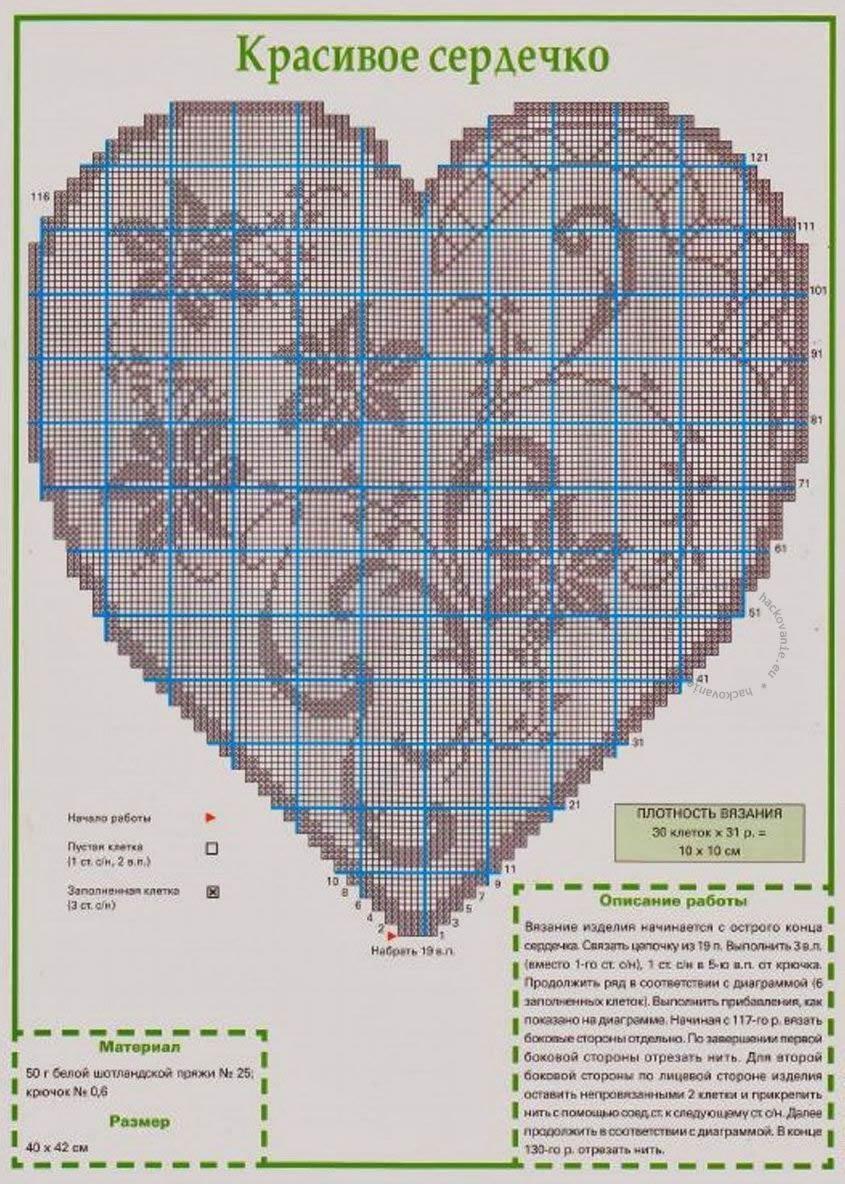 hackovane srdce filetovou technikou predloha na hackovanie