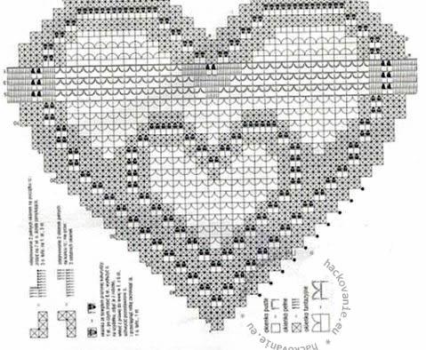 hackovane srdce schema filetove hackovanie