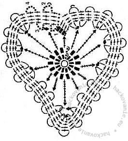 hackovane srdce schema flanderska cipka bruges lace heart