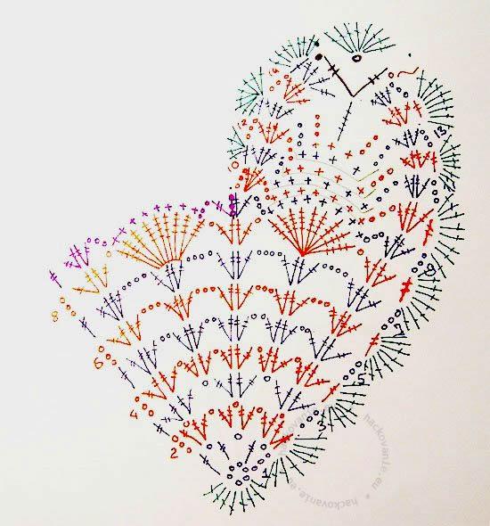 schema na hackovanie ploche hackovane srdce