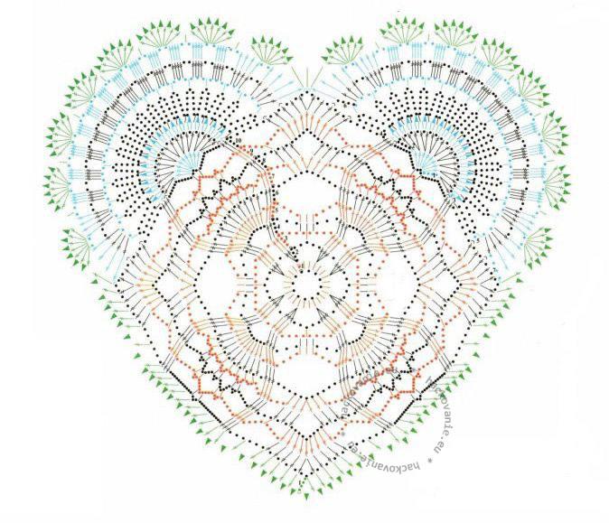 schema na hackovanie srdce