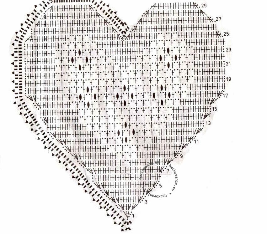 srdce navod na hackovanie zdarma