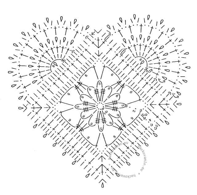 srdce vzor na hackovanie
