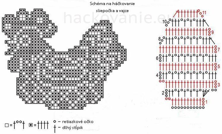 schema na hackovanie sliepocka s vajickom